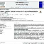 Burnout in medical students before residency: A systematic review and meta-analysis